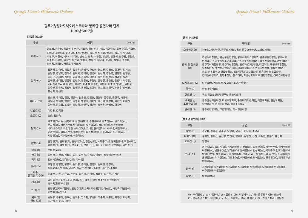 20190824 피아니스트 김정원과 함께 리플렛 (최종보존용)_페이지_05